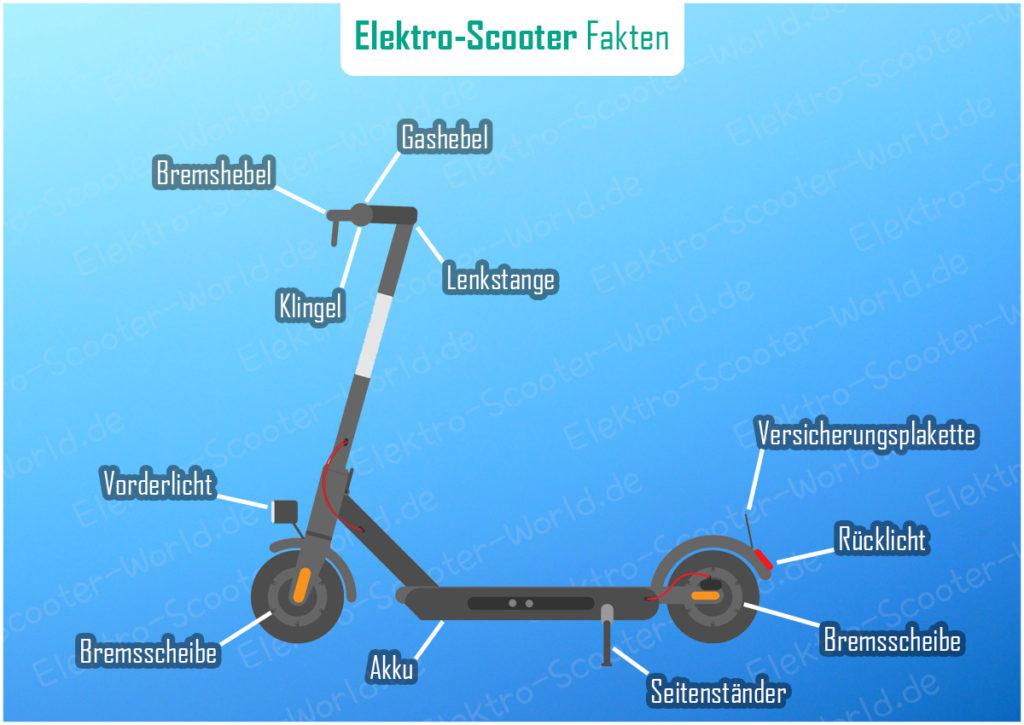 Scooter-Infografik-Bauteile
